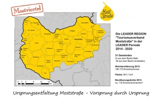 LEADER Region